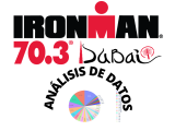 Ironman 70.3 Dubai 2021: Análisis de Datos de la Prueba